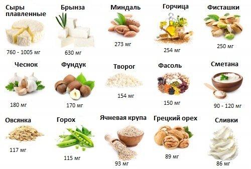 продукты, обогащенные кальцием