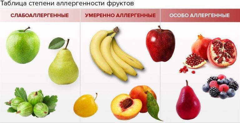 прикорм грудничка в 10 месяцев: фрукты